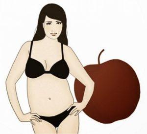 тип фигуры - яблоко